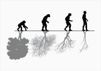 अप्राकृतिक : बिंदु के अंतर्गत विकास, व्यावहारिक नियम, विषय और लोगों की अवधारणाओं पर चर्चा की जाती है।